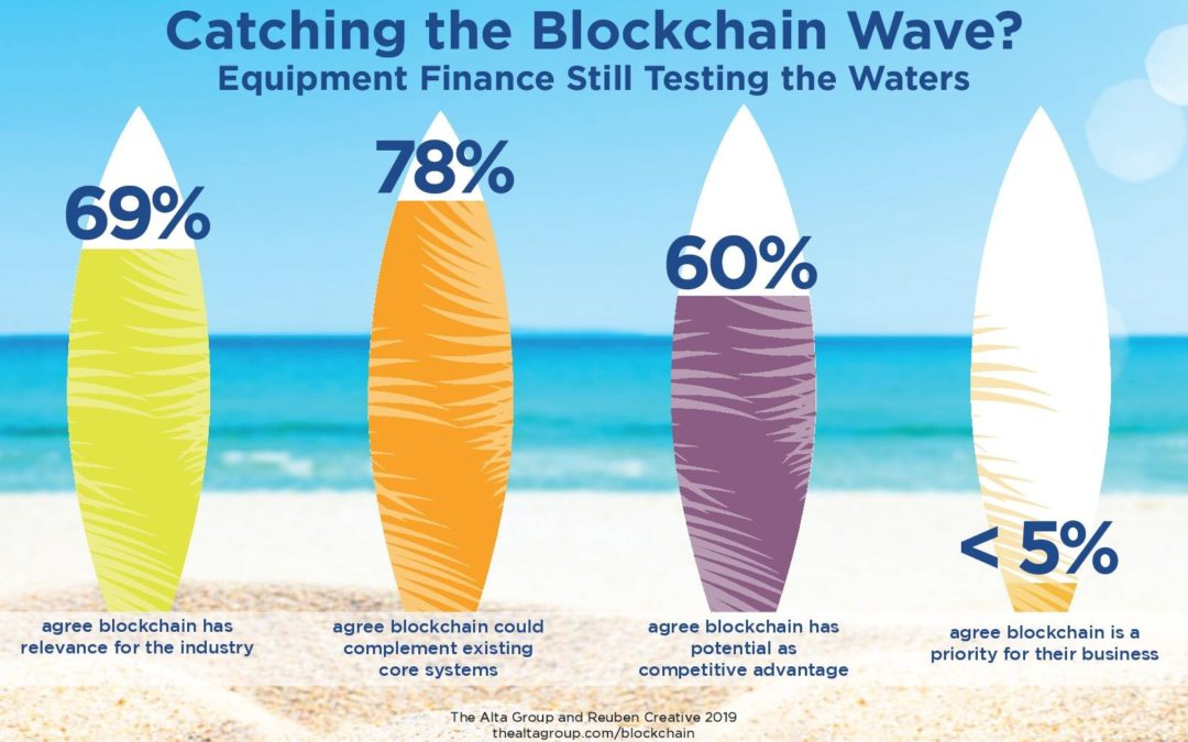 Surfs Up for Blockchain – But Not Yet for Equipment Finance